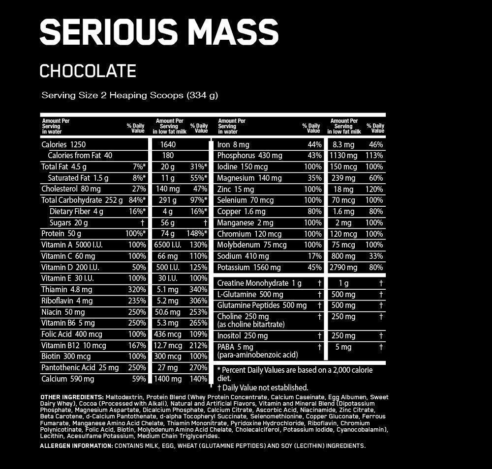 Composition du Mass Gainer Serious Mass d'Optimum Nutrition