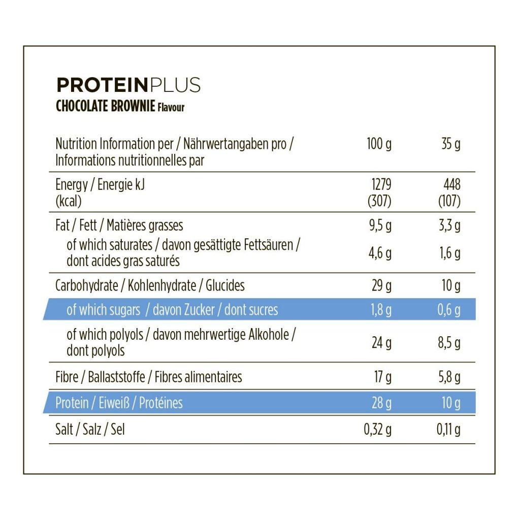 Ingrédients de la barre protéinée Protein Plus de PowerBar