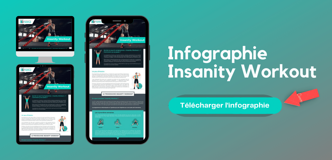 infographie insanity workout